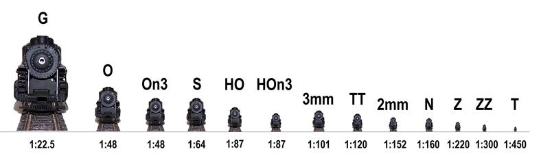 escala_tren