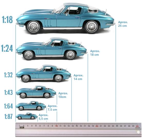 escalas_coche